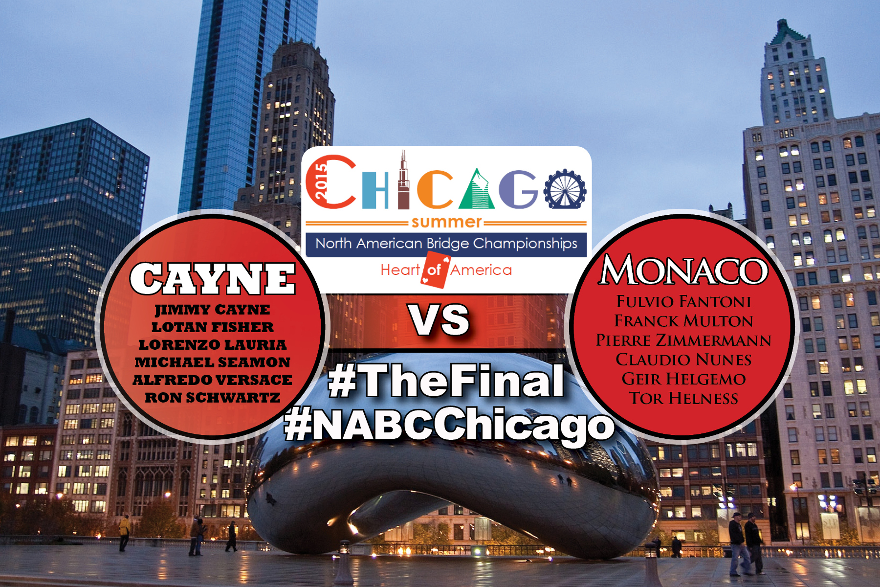 NABC a Chicago: notizie in breve