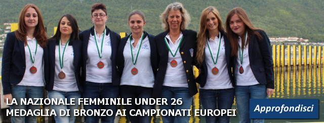 European Youth Teams Championships 2015