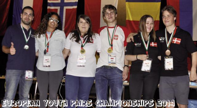 European Youth Pairs Championships 2014 - vincitori misto