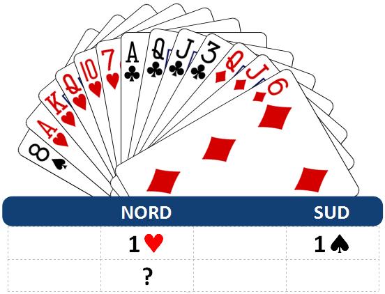quiz1-2