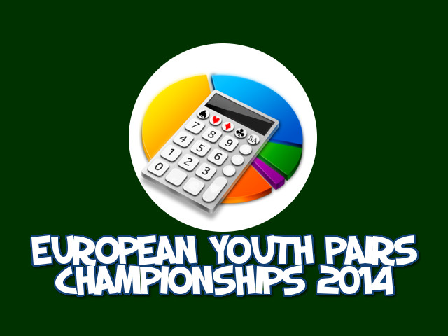 European Youth Pairs Championships 2014: I Risultati