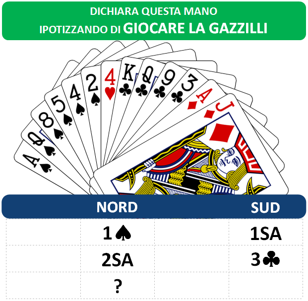 quiz3-7