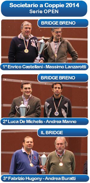 Societario Coppie Open 2014 Vincitori