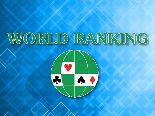 Ranking mondiale (aggiornato con i risultati delle World Bridge Series 2014)