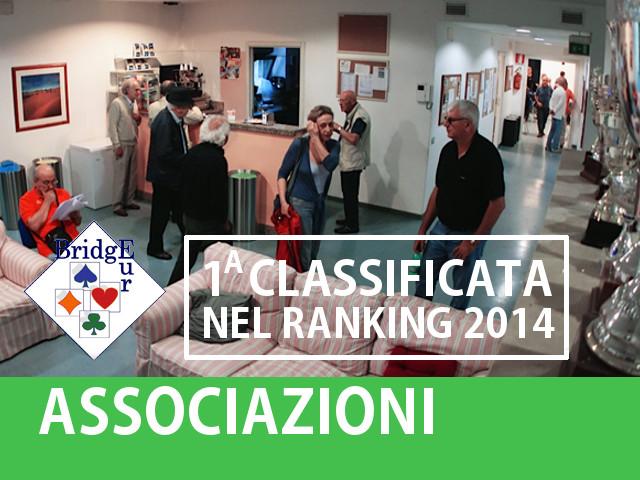 La vincitrice della Classifica delle Associazioni 2014: Bridge EUR S.S.D. A.R.L.