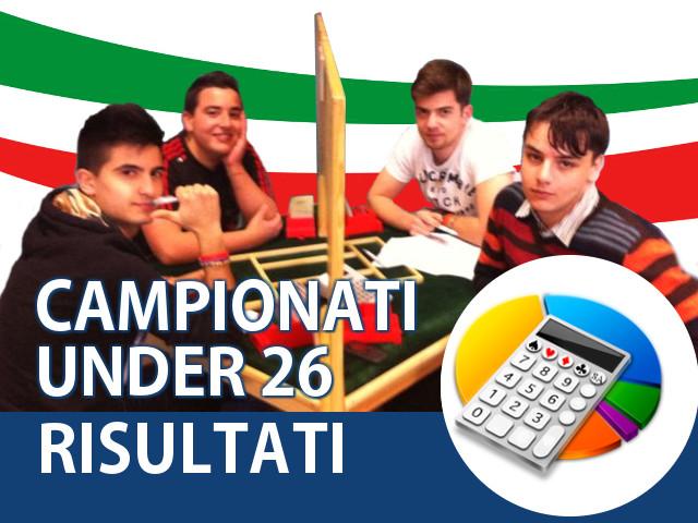 Campionati italiani Under 26: Risultati