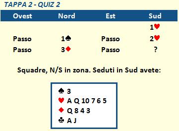 Tappa2Quiz2