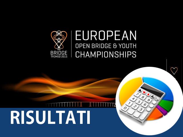 European Youth Championships 2015: gli incontri dell'Italia