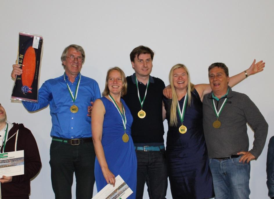 European Open Championships 2015 (2)