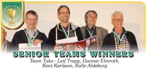European Open Championship Tromso Winners
