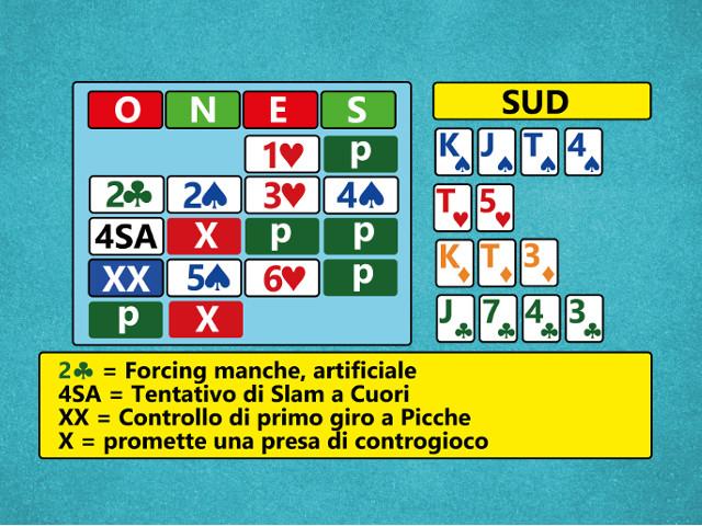 Una mano dall'incontro Italia-Polonia (Campionati Europei Under 26)