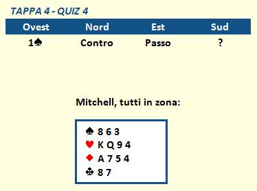 tappa4quiz4