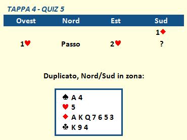 tappa4quiz5