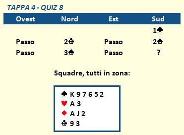 tappa4quiz8